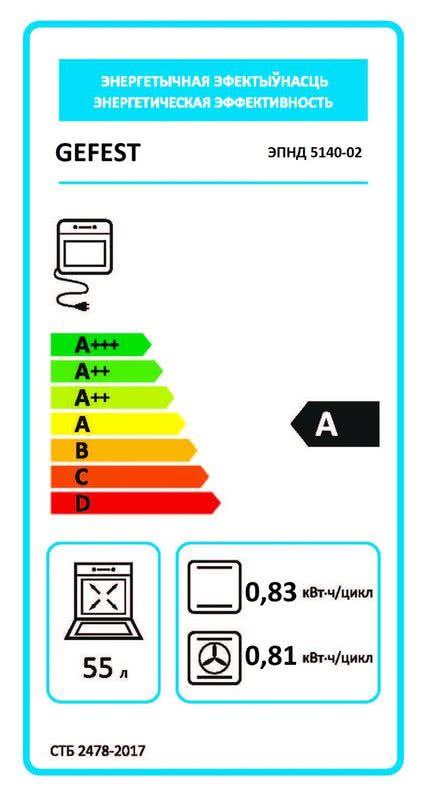 Электрическая плита Gefest 5140-02 (2017)