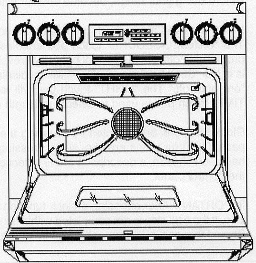 Конвекция духовки